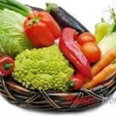 Основные группы пищевых продуктов питания